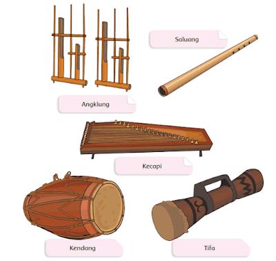 Gambar alat musik tradisional www.simplenews.me