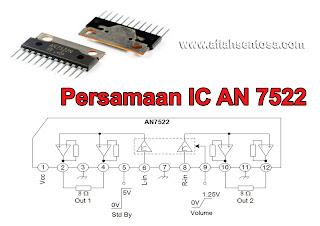 Persamaan IC Suara AN 7522 Lengkap
