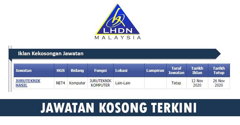 Kekosongan Terkini di Lembaga Hasil Dalam Negeri Malaysia (LHDN)