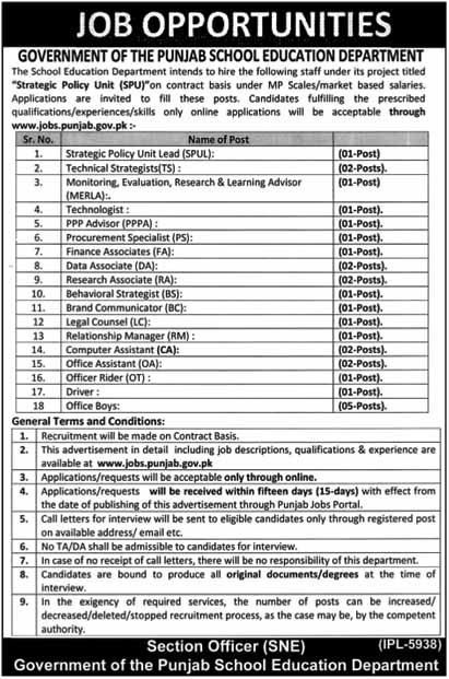 Jobs In School Education Department Govt of Punjab July 2019