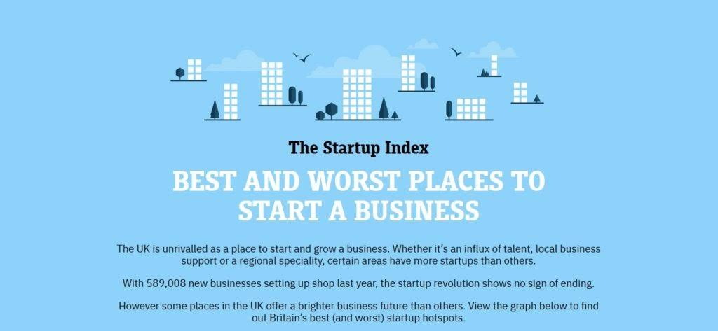 Best And Worst Places To Start a Business #Infographic
