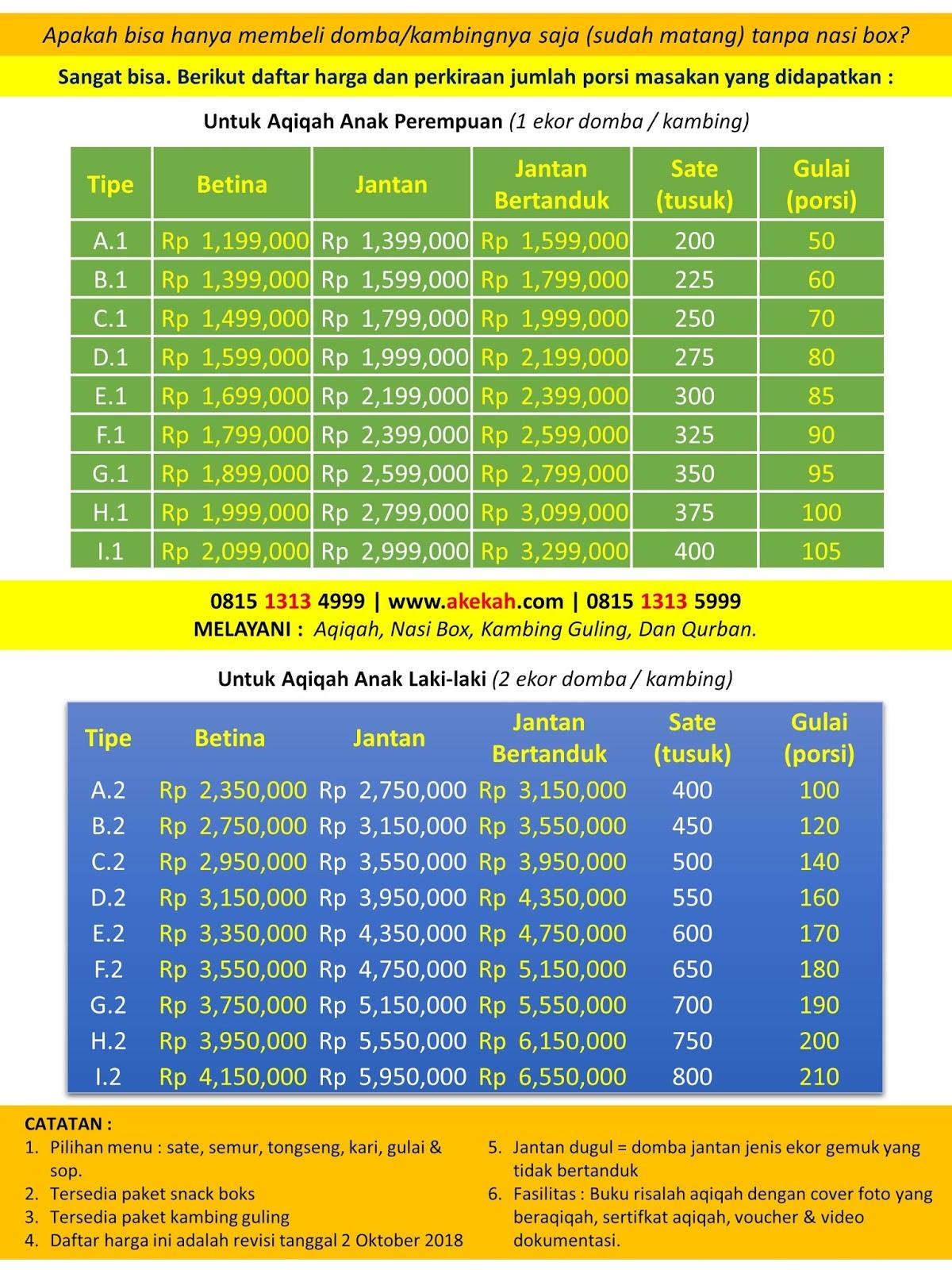 Harga Kambing Aqiqah Dan Catering Yang Murah Kabupaten Bogor