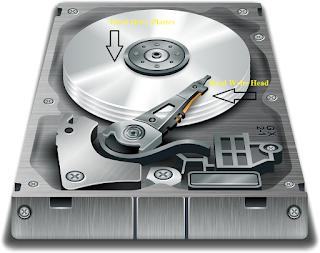 Hard Disk Explanation