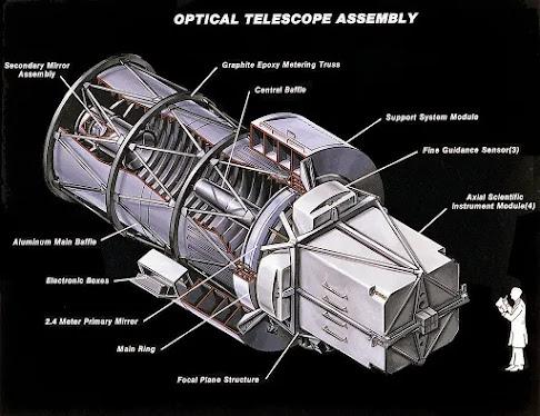 radio signal, radio signal from space