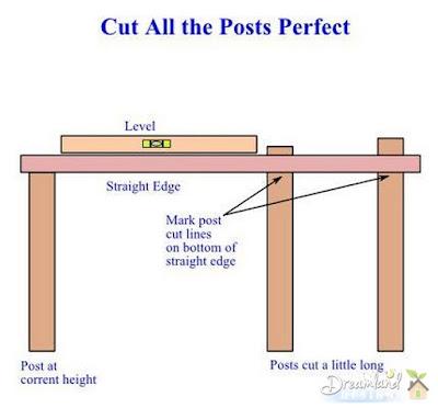 Cut Perfect Posts