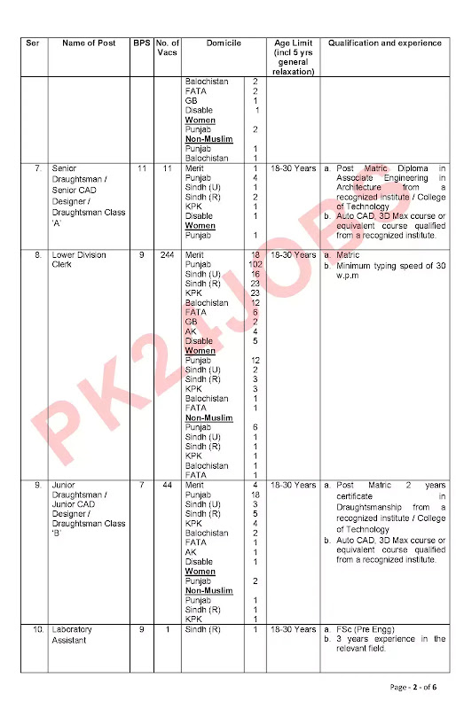 Army MES Jobs August 2020 Apply Online Advertisement No 2