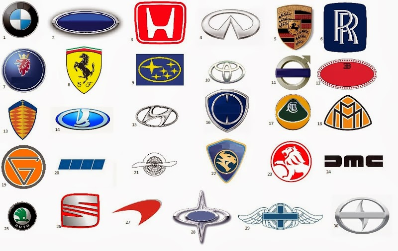 European Luxury Car Logos Gallery