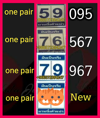 Thailand Lottery Open Digit Pass Number Facebook Timeline 01 July 2020