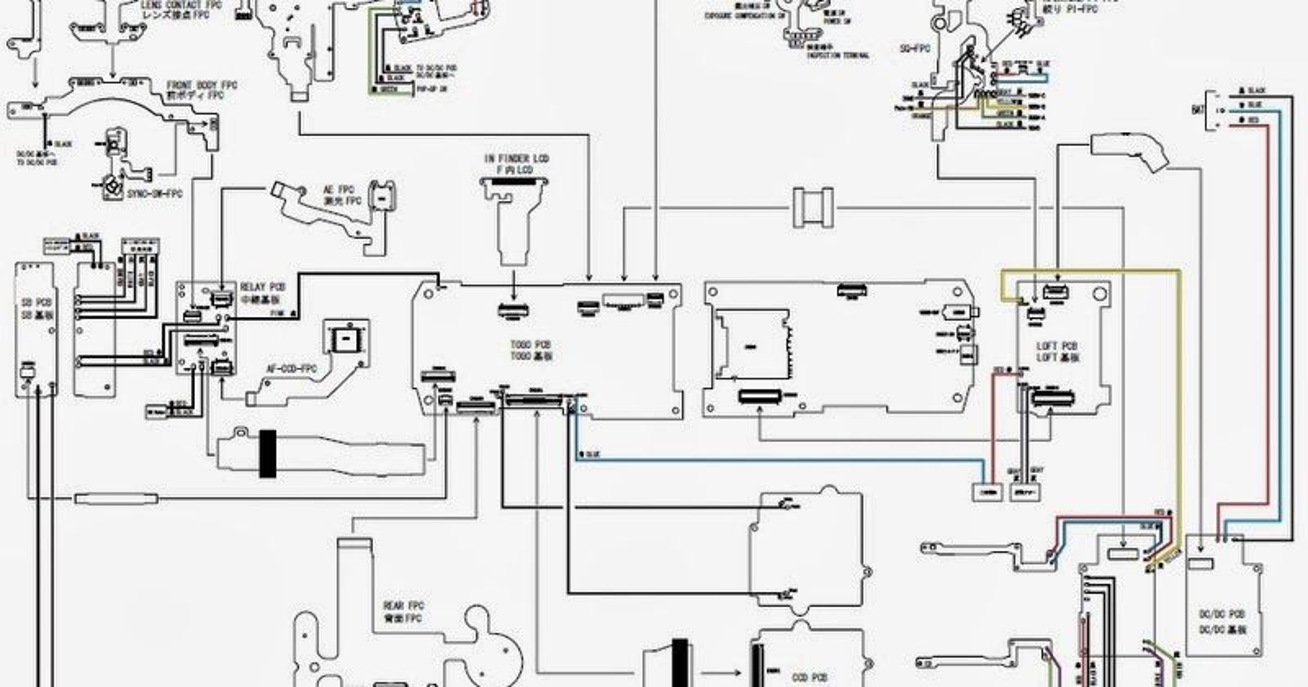 sony cyber shot diagram