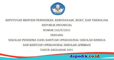 KEPUTUSAN MENTERI PENDIDIKAN, KEBUDAYAAN, RISET, DAN TEKNOLOGI REPUBLIK INDONESIA