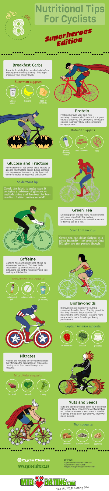 [Infographic] Nutritional Tips For Cyclists - Superheroes Edition