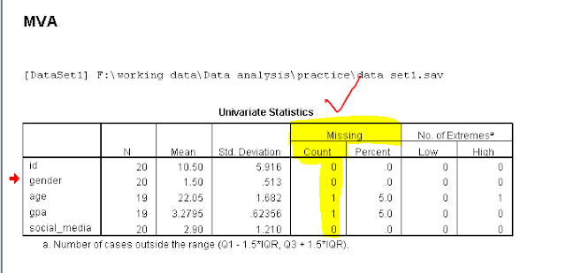 missing value analysis using spss