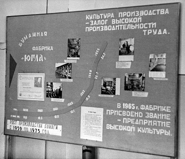 "1975 год. Бумажная фабрика ""Югла"""