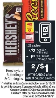 FREE Chocolate Bars at CVS