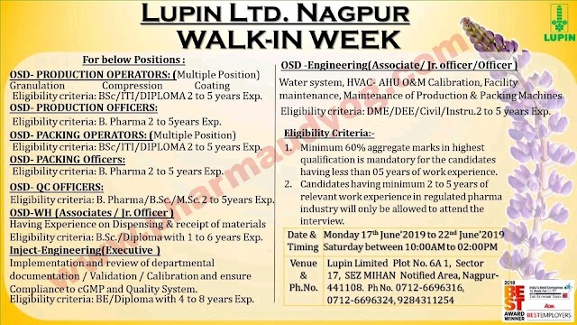 Lupin Ltd | Walk-in interview for a Week | 17-22 June 2019 | Nagpur