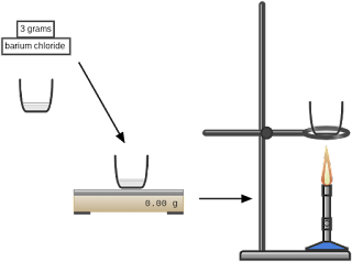 Chemix Lab Setup Example
