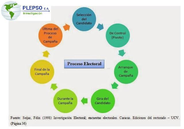 plepso.com.ve