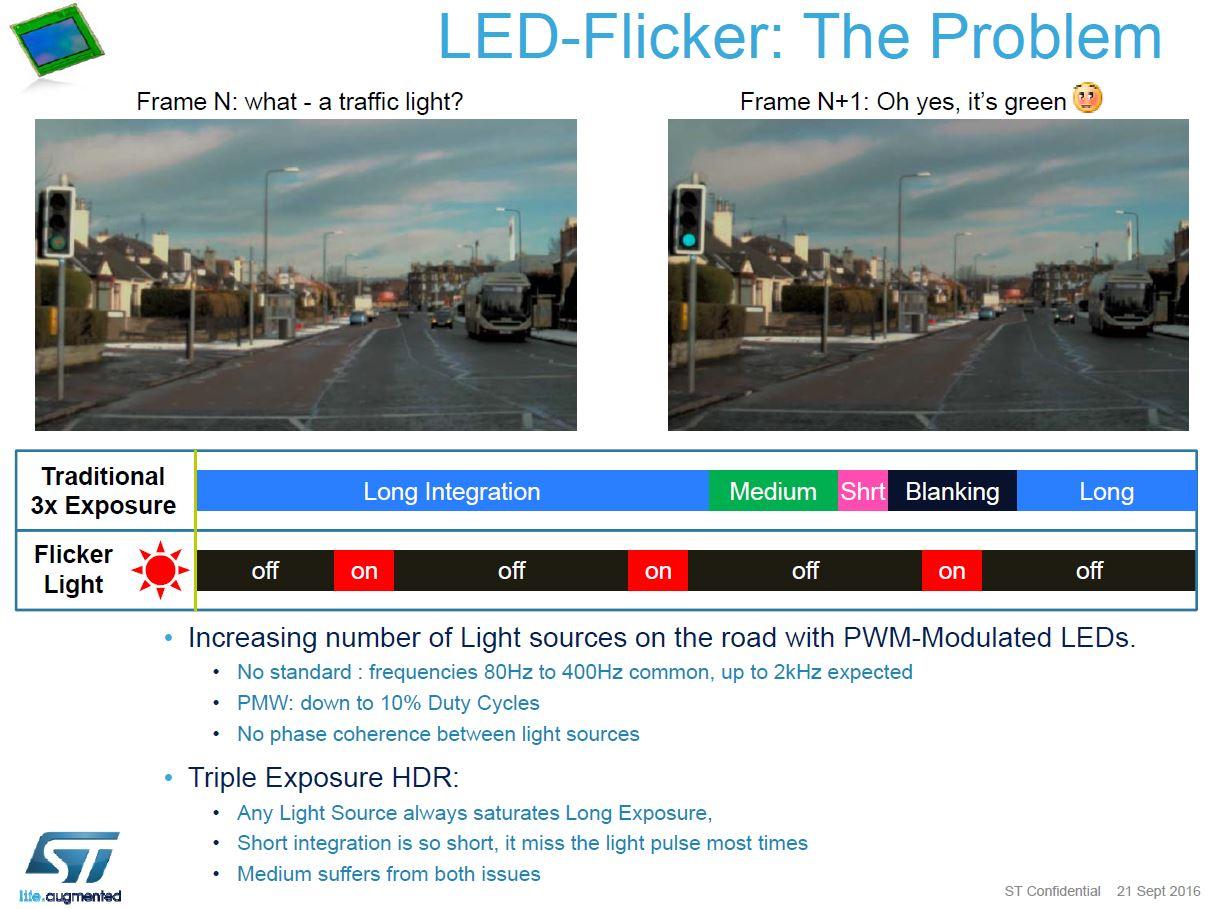 Image Sensors World: Autosens: ST Flicker-Free Image Sensor
