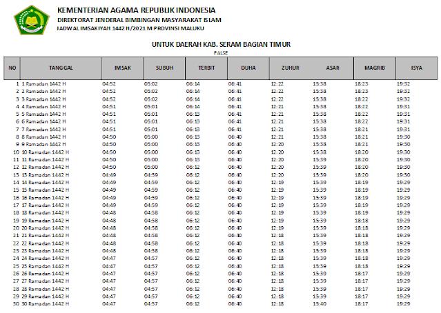 Jadwal Imsakiyah Ramadhan 1442 H Kabupaten Seram Bagian Timur, Provinsi Maluku