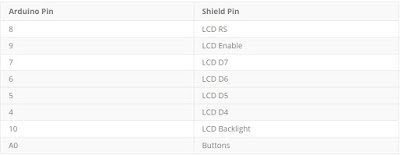 Shield Pinleri