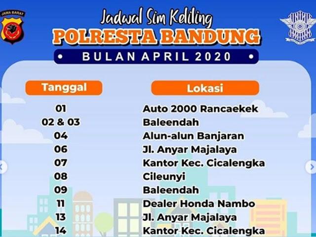 Jadwal SIM Keliling Polresta Bandung Bulan April 2020
