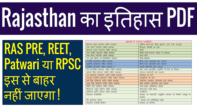 राजस्थान का इतिहास   प्रमुख राजवंश   Major Dynasties Of Rajasthan  
