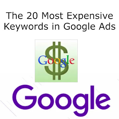 The Most Expensive PPC Keywords in Google Ads