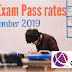 CIMA exam pass rates November 2019 -Objective tests & Case studies (2020)