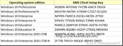 Serial Keys For All Additions