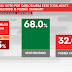 ¿El voto por su candidato está totalmente decidido? Carlos Mesa