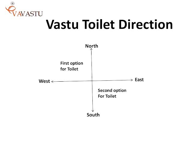 Vastu-Toilet-direction-evavaastu
