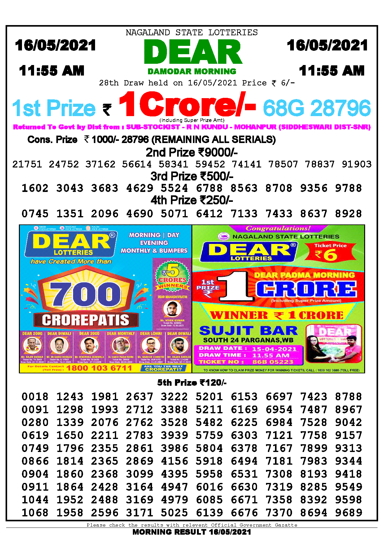 lottery sambad 11:55 am result lottery baba