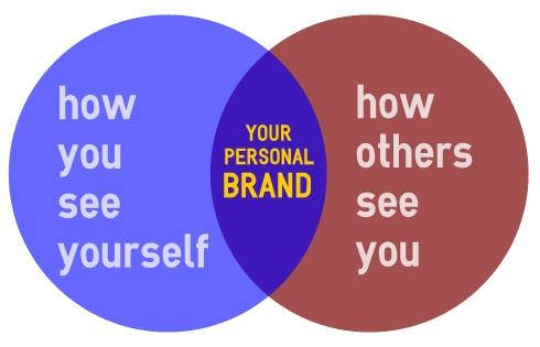10 Tips Membangun Personal Branding Di Media Sosial