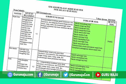 Kisi-kisi Soal UAS / PAS PJOK Kelas 5 K13 Semester 1