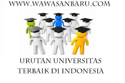 urutan universitas terbaik di indonesia
