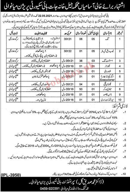 jail-khana-jat-department-high-security-prison-mianwali-jobs-2021-advertisement