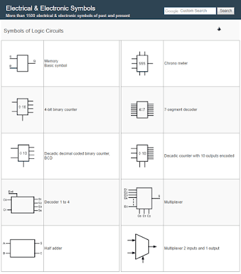 Symbols of Logic Circuits