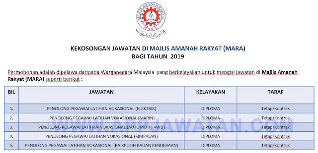 Jawatan Kosong Terkini di Majlis Amanah Rakyat (MARA ...