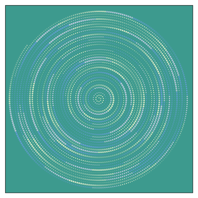 Archimedes's spiral with the colors that get automatically