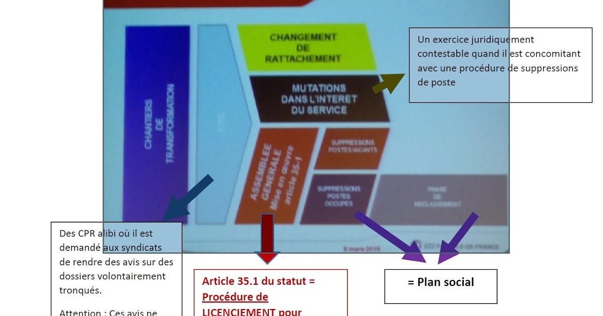 Flash d cryptage le plan social pr vu par la cci - Chambre de commerce et d industrie ile de france ...