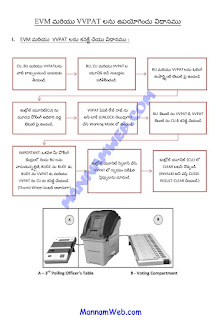 EVM ,VVPAT ,CU - instructions to PO/ APO on EVM ,VVPAT Connection ,Usage ,Green seal in Elections 2019