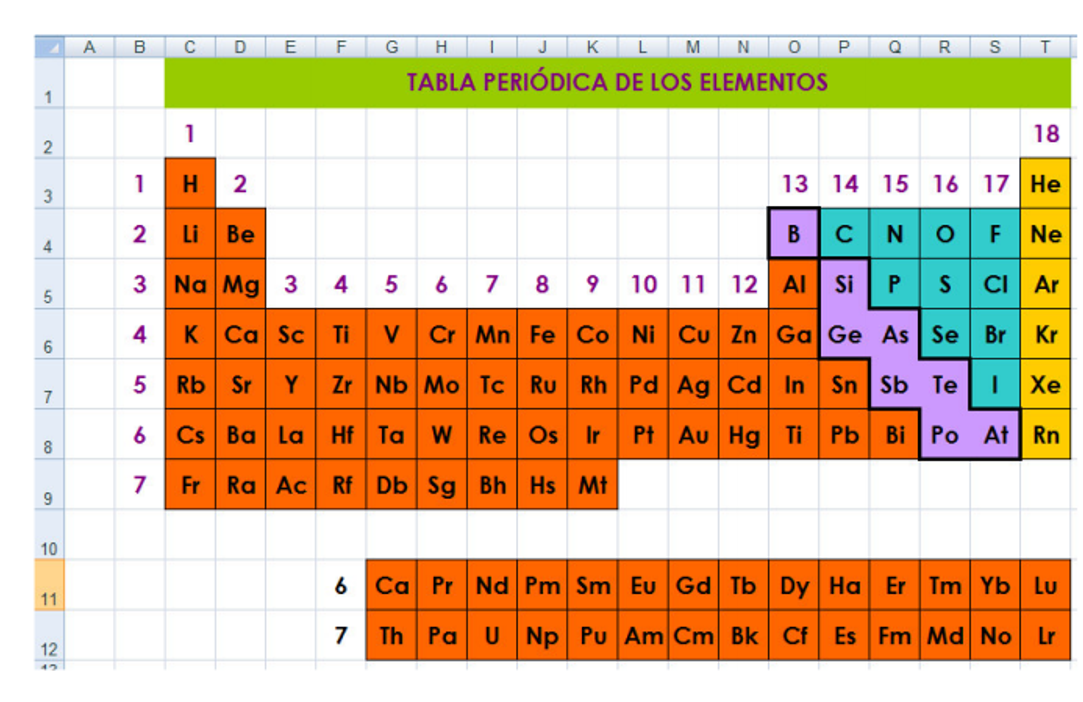 tabla periodica excel choice image periodic table and sample with tabla periodica xls descargar image collections - Tabla Periodica Excel