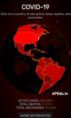 Real-time information.. Put your finger in the World Map to know the effects of Corona in the Country you need to know..