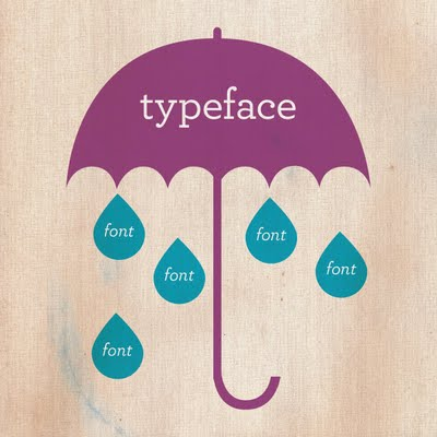 Thursday Terms: Font vs. Typeface | Center for Book Arts