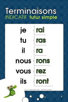 Futur Simple - końcówki - Francuski przy kawie