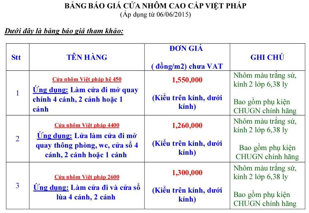 Báo giá cửa nhôm kính Việt Pháp