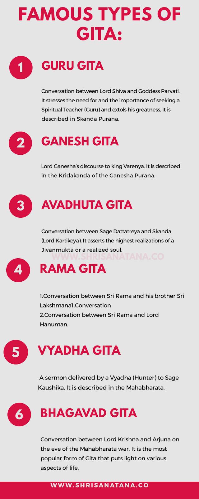 Guru Gita, Ganesh Gita, Avadhuta Gita, Ram Gita, Uddhav Gita, Vyadha Gita, and the Anu
