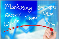 What is Marketing Planning ?