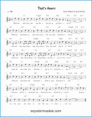 that's amore lagu jazz standar