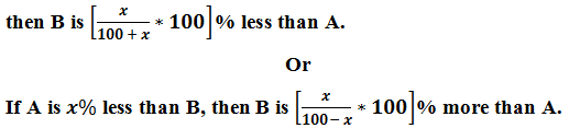 percentage tricks